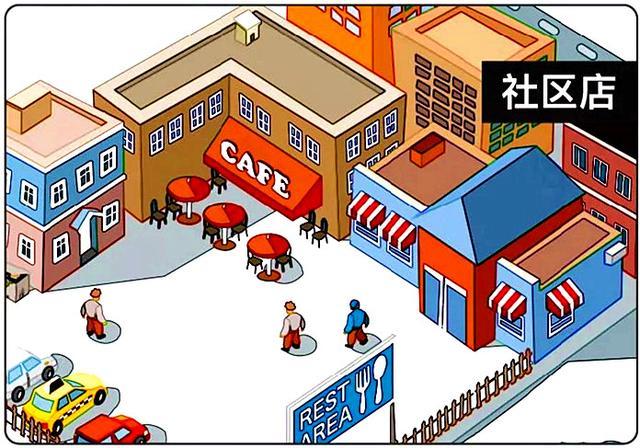 7种餐饮店的种类!插图3