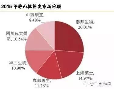 投资超10亿元!中国生物可能重组收购山西知名药企康宝生物