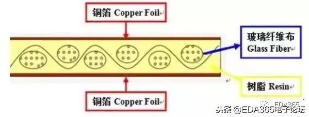 pcb電路板制作廠家