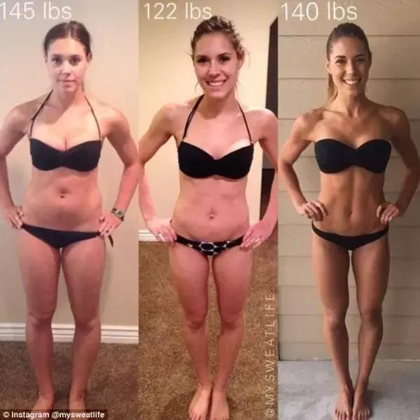 相同重量脂肪和肉