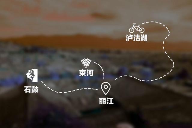丽江5日经典行程!人均花费1500元!最佳深度旅行!