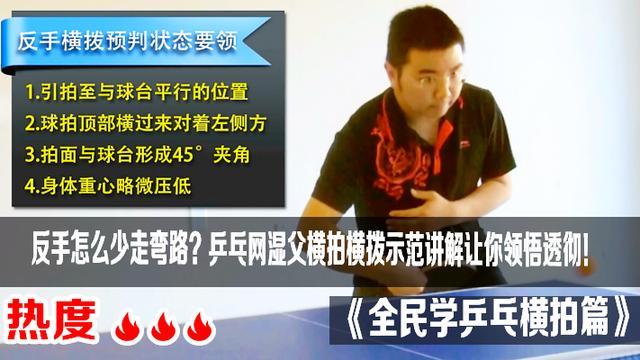 刘伟乒乓球教学全集