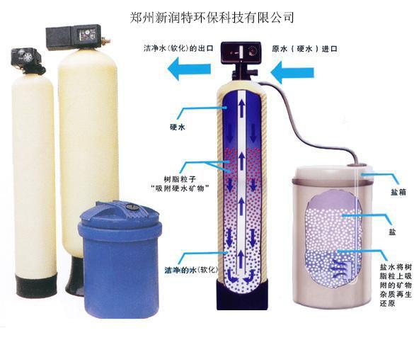 軟化水工藝流程
