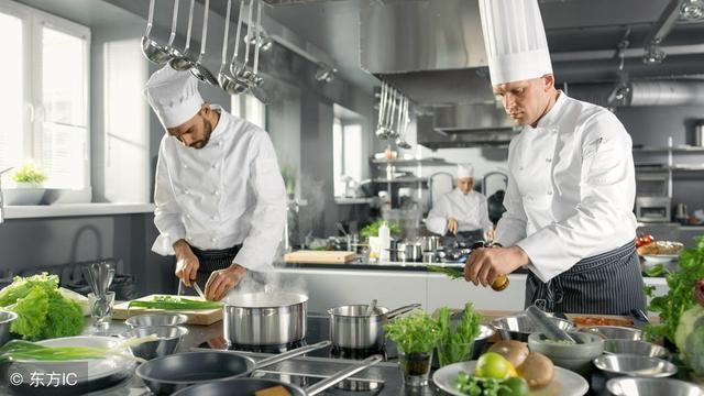 餐饮经营分析,餐饮创业必看!插图