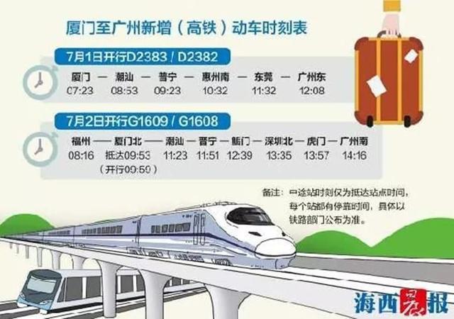 广州南站高铁站台图片