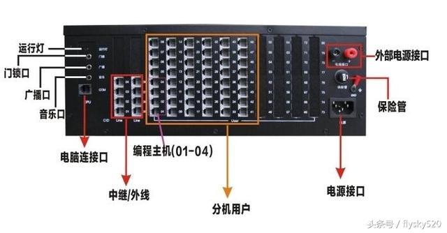 美国威谱交换机 威谱智能 数字电话交换机 TDMx-... - 商国互联网