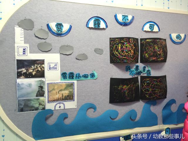 幼儿园教室区域设计要求