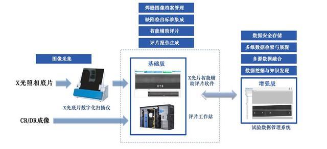 微信掃描儀