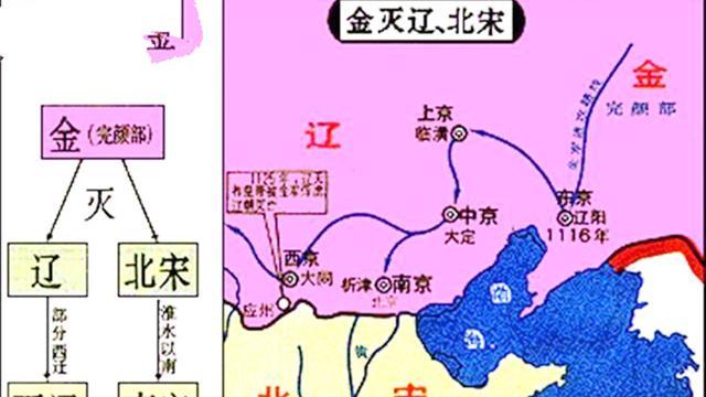 成吉思汗时期的中国版图