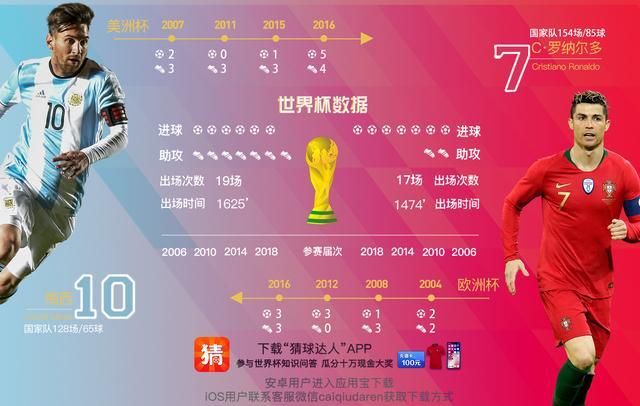 14世界杯梅西哭的图片