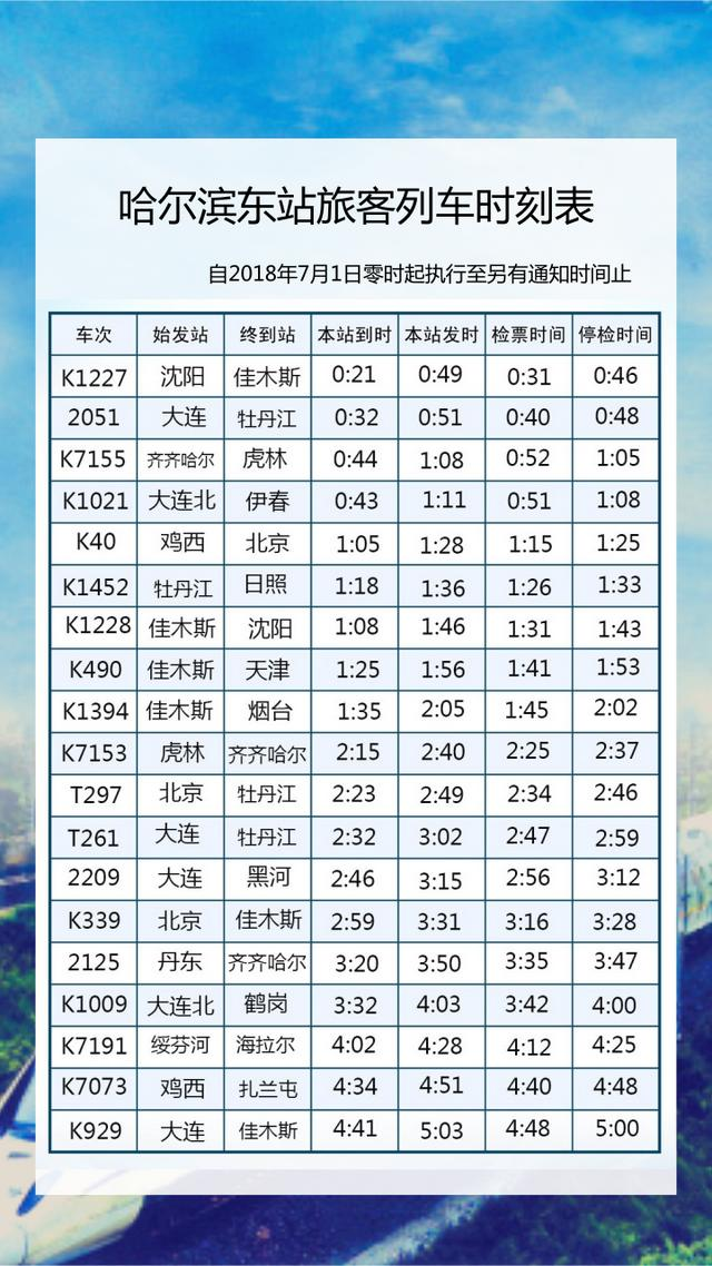 哈尔滨火车站时间表