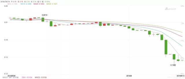 香奈儿英国最便宜,日本最贵,在中国直接买更划算