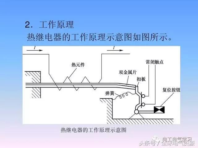 系统详解常用继电器
