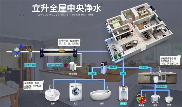 全屋中央净水器,饮食洗浴用水全都搞定