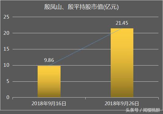 10天时间!江苏盐城做农药生意的父女俩财富翻倍,猛增12亿