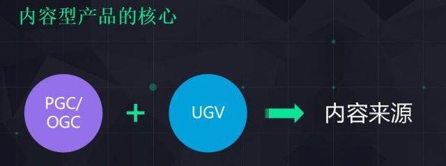 UGC是什么?运营核心是什么?