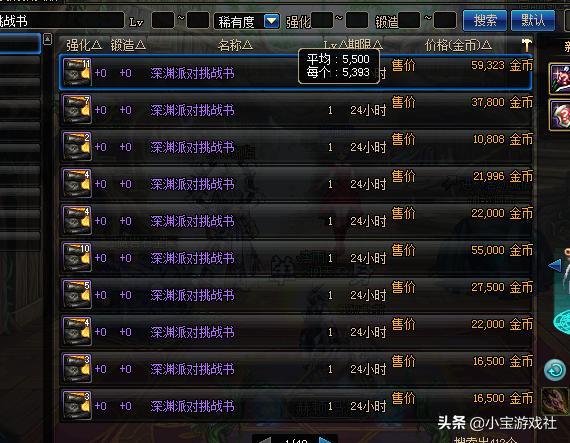 玩DNF怎么赚钱,怎么将游戏币兑换成人民币_搜狗指南