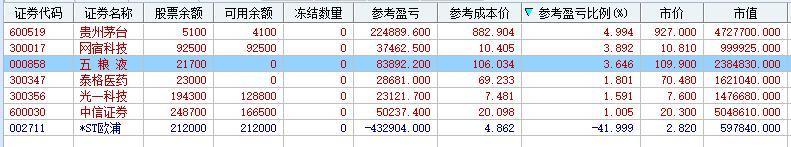 高手操盘手记: 利弗莫尔10.21午间实盘记录,逆向思维_手机搜狐网
