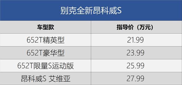 别克全新昂科威S上市 售21.99-27.99万元