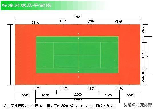 标准网球场尺寸平面图