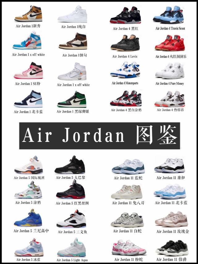 2019年Air Jordan合集|最经典64双AJ