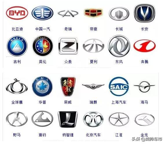 汽车标志图片及名称