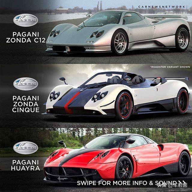 世界所有超级跑车品牌