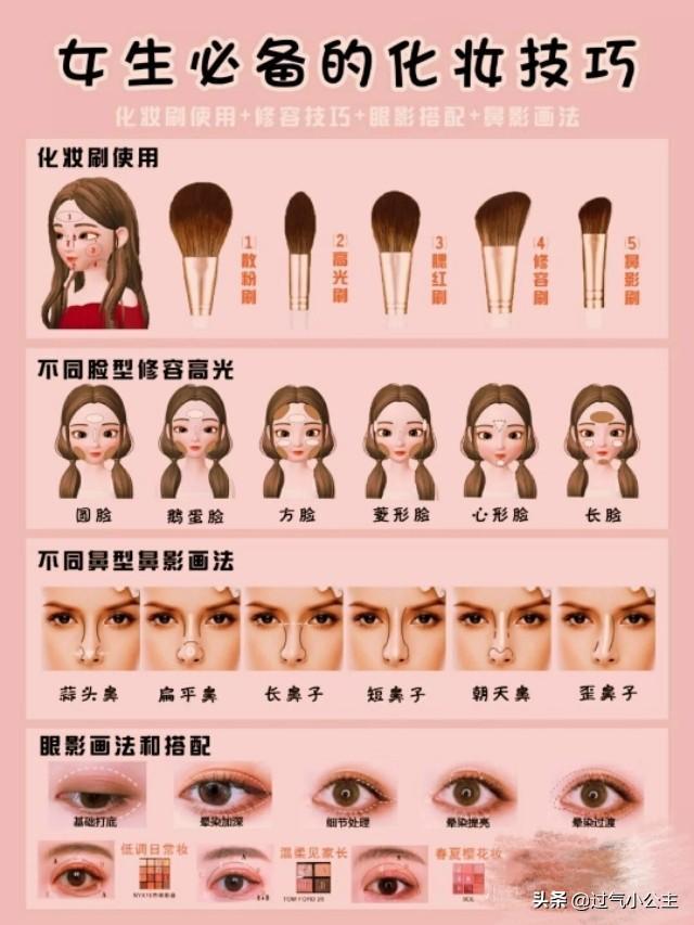 女生必备化妆技巧