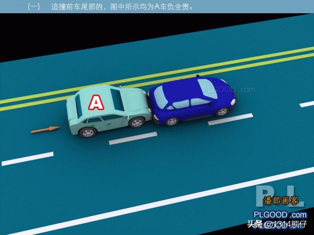 最全的交通事故责任认定划分图解,让你秒懂是谁的责任_买车网