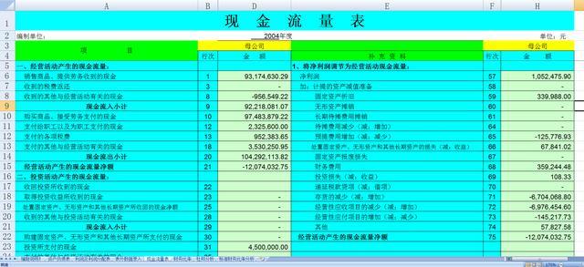 100份Excel财务报表模板+流程图+财务常用学习资料!收好不谢