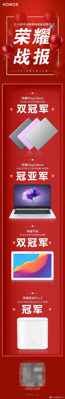 笔记本电脑哪个品牌卖得最好?这个榜单让人意外!