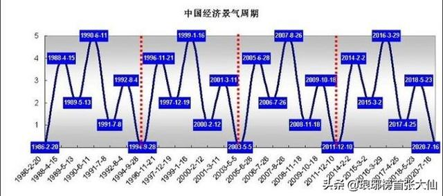 经济数据大超市场预期,沪指却盘中失守3300点,为什么?