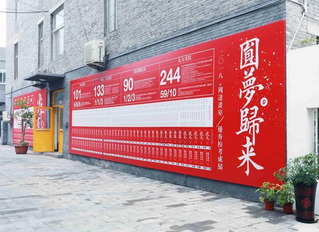 北京画室排名大全,北京十大排名画室要怎么选?