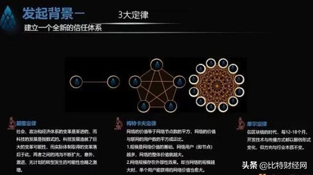"""又一区块链项目宣称从暗网而来,""""暗网""""项目真的能赚钱吗?"""