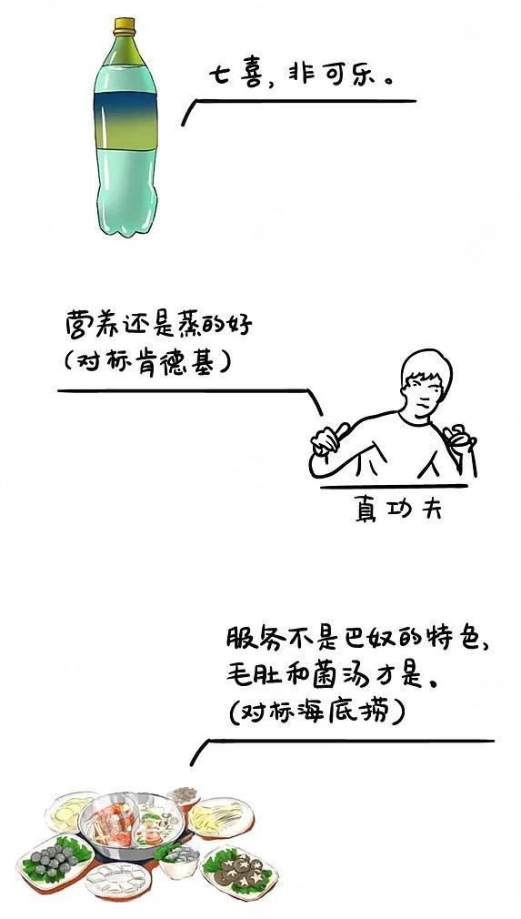 有效的餐厅广告词插图12