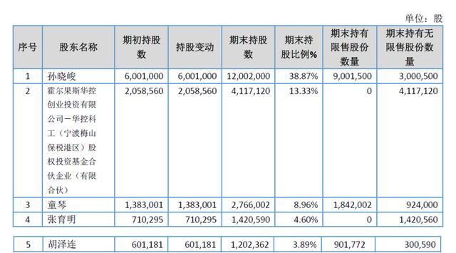 「新鼎资本研究」新三板优质企业之一百二十三——肯立科技