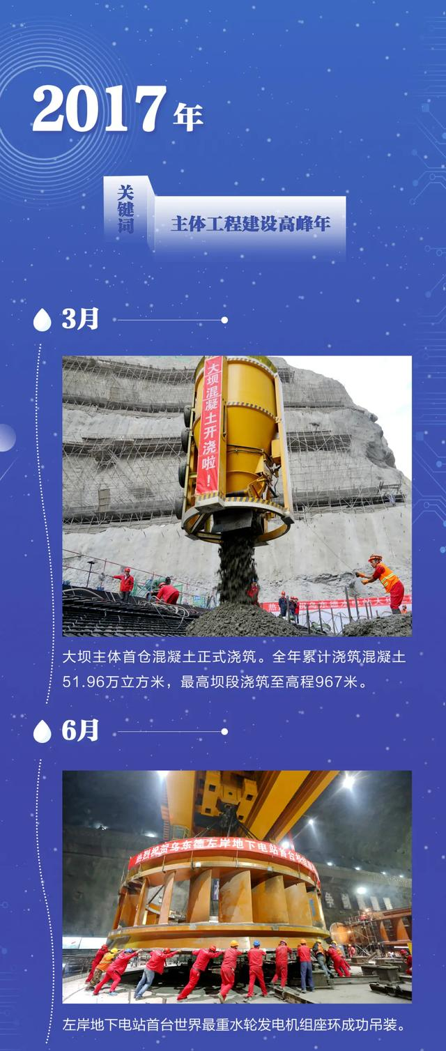 """三峡集团乌东德水电站再造""""高峡平湖""""奇迹"""
