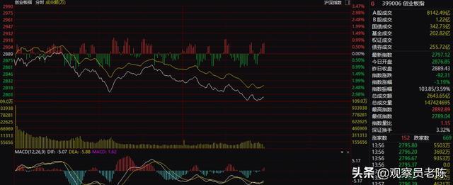 牛市大震荡、大调整来了:北上资金为何疯狂流出?释放何种信号?