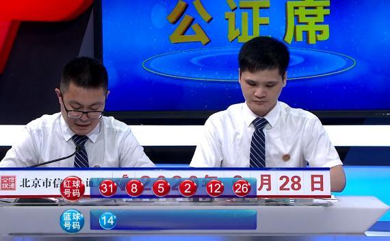 李老头福彩双色球2020057期:一码蓝球看好小号,十倍6+1希望中奖