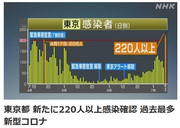 日本再次發布緊急事態宣言,七月新番又危險了,看誰先停播