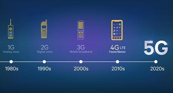 什么是5G(5G的基本知识)