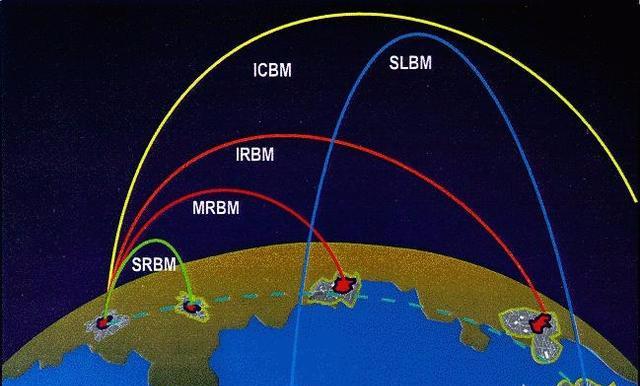 弹道导弹和巡航导弹有哪些区别?看这篇就懂了