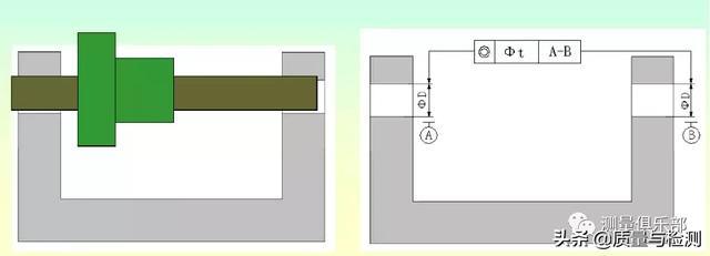 游标卡尺测量