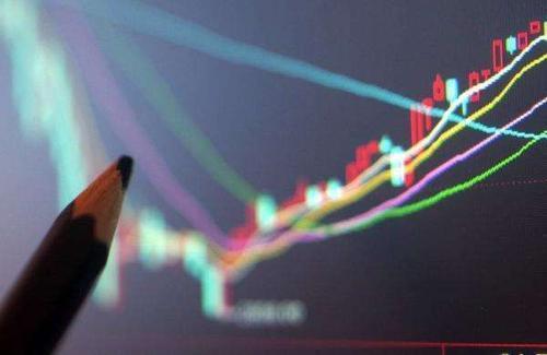 为何今年各行业都受挫,股市却雄起了呢?