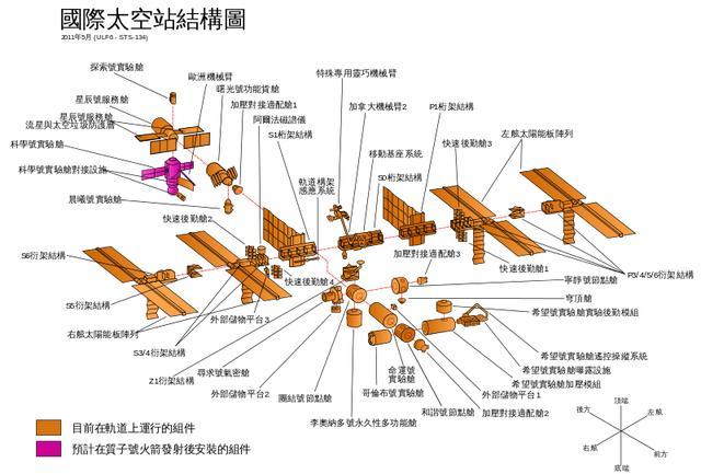 """解析中国天宫空间站:如何从""""丑小鸭""""到""""白天鹅""""_腾讯网"""
