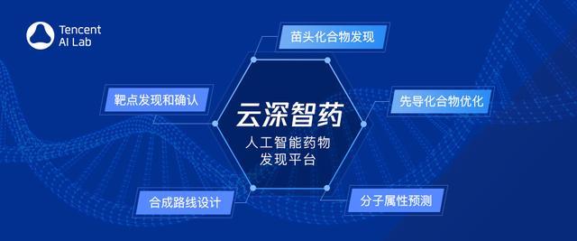 AI领域新突破!腾讯发布首个AI药物研发平台「云深智药」