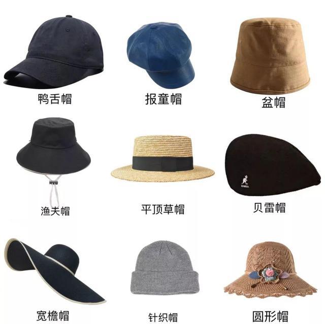 最全帽子合辑,教你按脸型挑选真正适合自己的款式