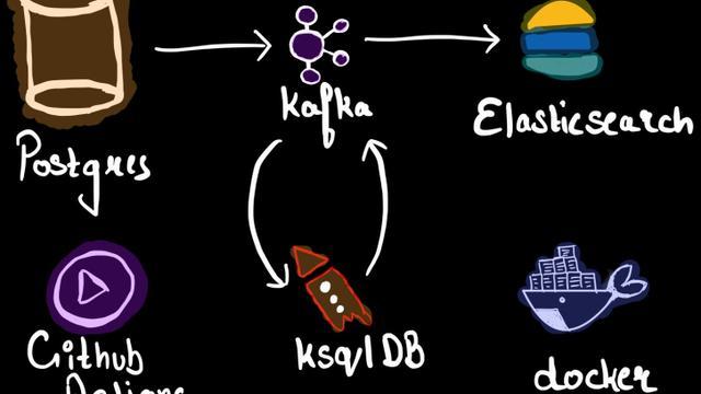 基于 Kafka 技术栈构建和部署实时搜索引擎的实践