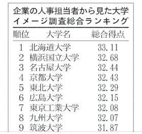 日本留学:山顶上的大学——你不了解的横滨国立大学