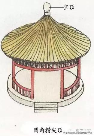 古代建筑屋顶的图解